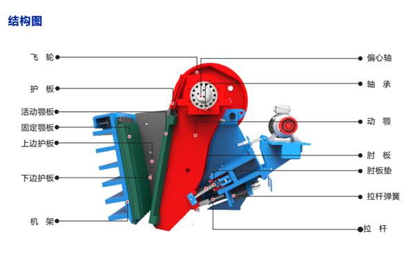 ASD系列颚式破碎机结构图